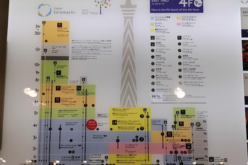 東京晴空塔展望台 晴空塔夜景超美!必訪450m天空迴廊!