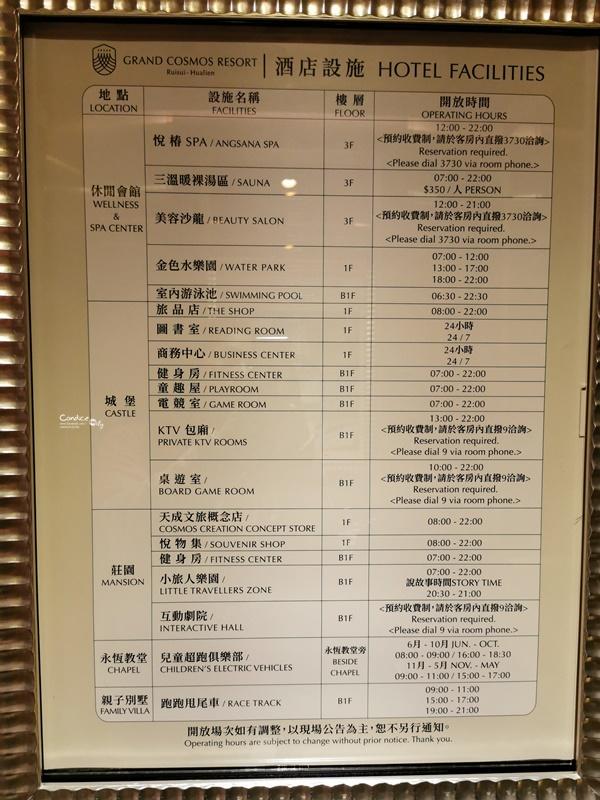 瑞穗天合國際觀光酒店|花蓮城堡飯店,小孩玩到瘋掉!超好玩花蓮親子住宿一泊二食