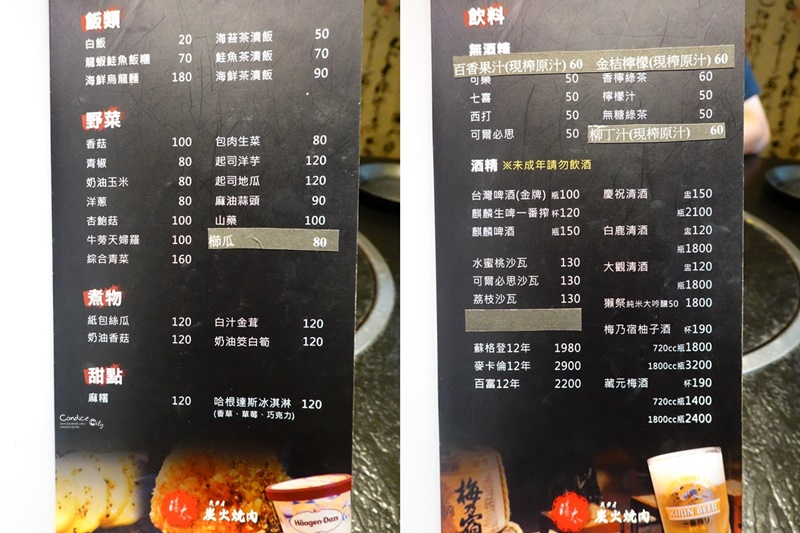 禧太炭火燒肉店|CP值超高的東區燒肉,A5和牛只要490!